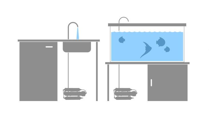 hobby-osmoseanlage-aquarium